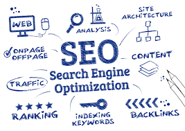 How to Build a Strong and SEO Friendly Strategy For Your Business