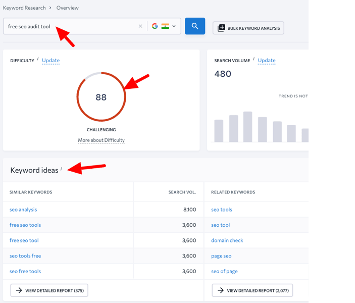 SE Ranking Tutorial & Review: Is This SEO Software a Game-Changer?